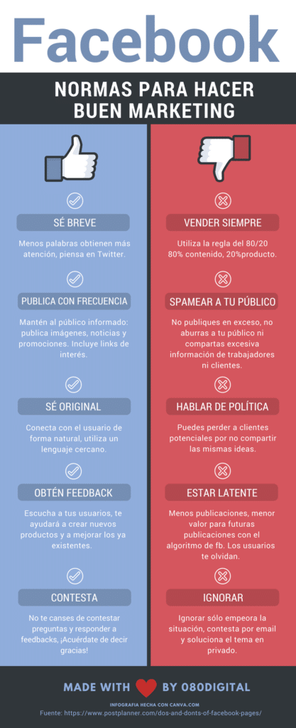 INFOGRAFIA Normas para hacer buen Marketing en Facebook