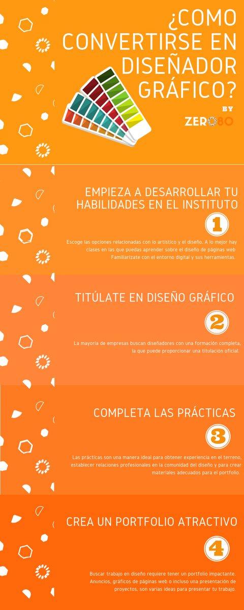 Cómo convertirse en diseñador gráfico - infografia